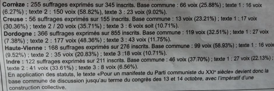 VOTE DES COMMUNISTES